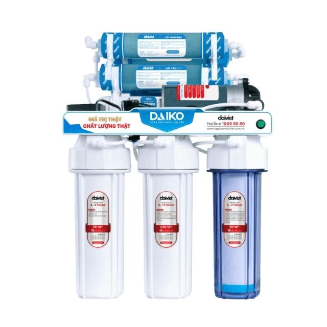 hệ thống lọc nước không vỏ tủ