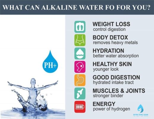 Lợi ích của nước kiềm Alkaline với sức khỏe