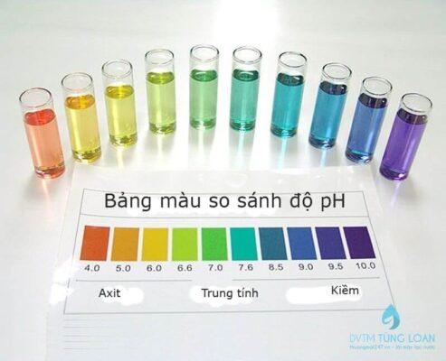 Cách đo lường độ pH