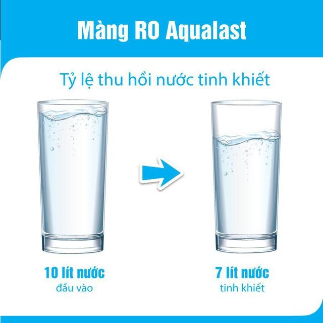 tỷ lệ nước thu hồi khi dùng lõi lọc RO Aqualast
