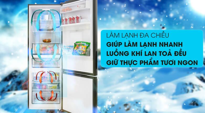 Tủ lạnh Aqua làm lạnh nhanh